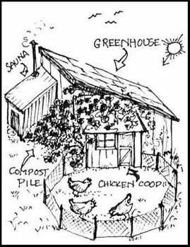 Building Plans Roof Trusses additionally 24 X30 Garage Floor Plans in addition What is Permaculture also Custom shade cloth in addition Watch. on greenhouse shed